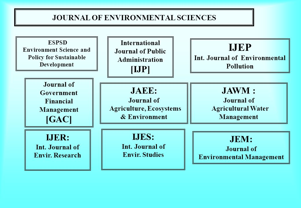 JOURNAL OF ENVIRONMENTAL SCIENCES IJEP Int. Journal of Environmental Pollution International Journal of Public Administration [IJP] Journal of Governm