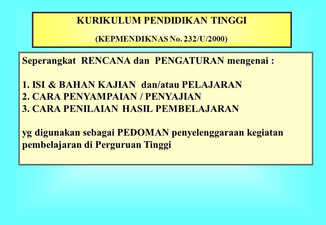 KURIKULUM PENDIDIKAN TINGGI (KEPMENDIKNAS No. 232/U/2000) Seperangkat RENCANA dan PENGATURAN mengenai : 1. ISI & BAHAN KAJIAN dan/atau PELAJARAN 2. CA