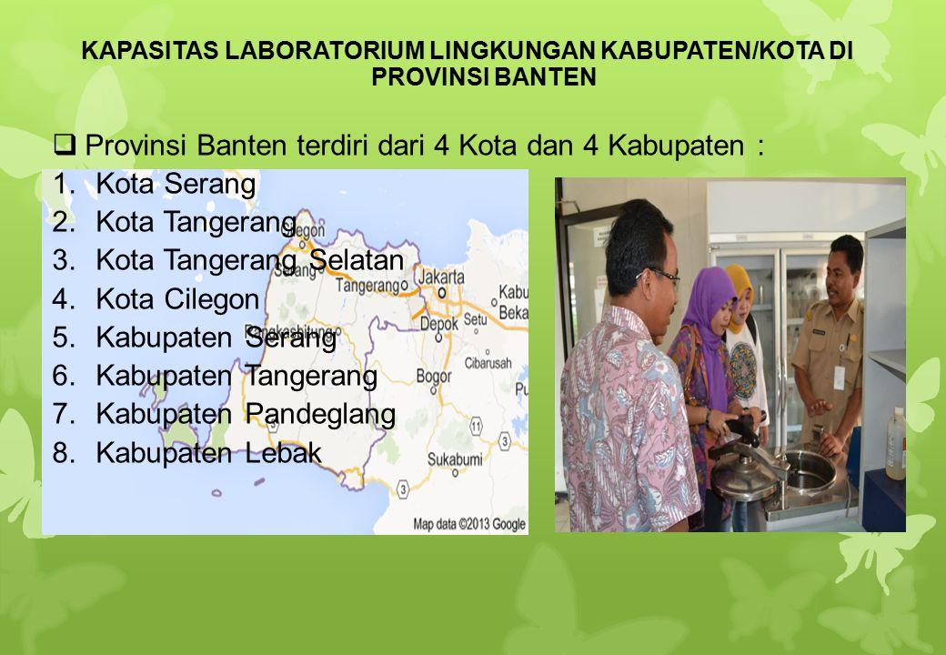 KAPASITAS LABORATORIUM LINGKUNGAN KABUPATEN/KOTA DI PROVINSI BANTEN PProvinsi Banten terdiri dari 4 Kota dan 4 Kabupaten : 1.Kota Serang 2.Kota Tang