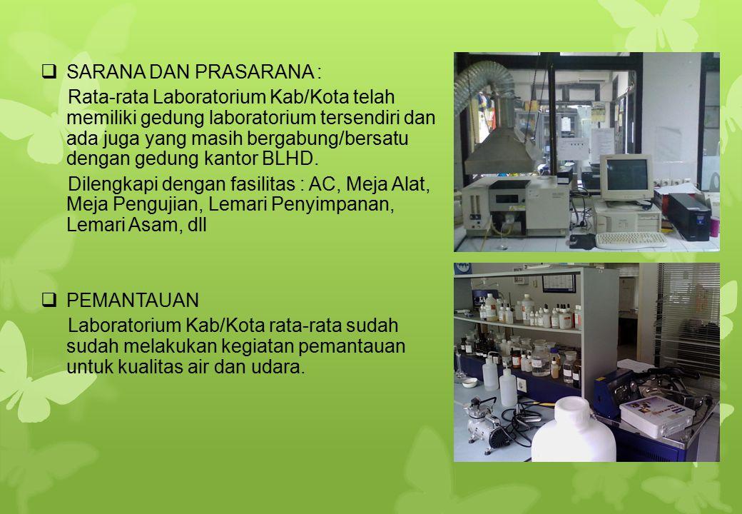 SSARANA DAN PRASARANA : Rata-rata Laboratorium Kab/Kota telah memiliki gedung laboratorium tersendiri dan ada juga yang masih bergabung/bersatu deng
