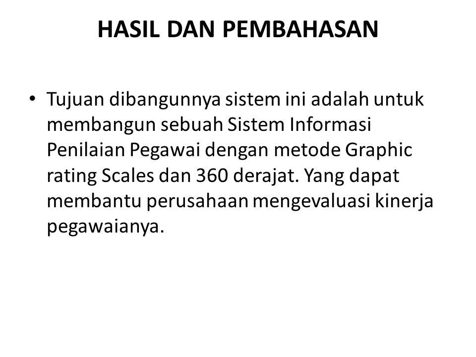 HASIL DAN PEMBAHASAN Tujuan dibangunnya sistem ini adalah untuk membangun sebuah Sistem Informasi Penilaian Pegawai dengan metode Graphic rating Scales dan 360 derajat.