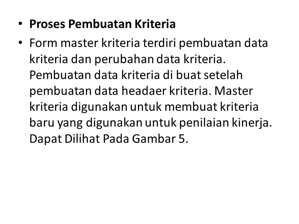 Proses Pembuatan Kriteria Form master kriteria terdiri pembuatan data kriteria dan perubahan data kriteria.