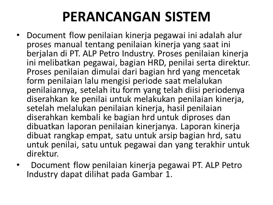 PERANCANGAN SISTEM Document flow penilaian kinerja pegawai ini adalah alur proses manual tentang penilaian kinerja yang saat ini berjalan di PT.