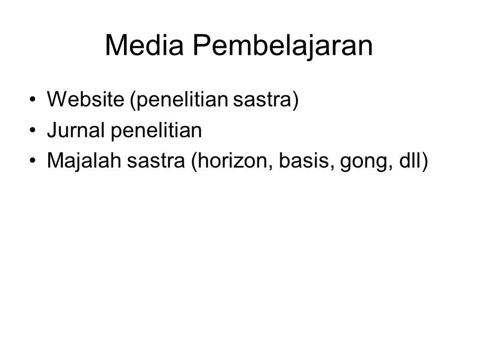 Media Pembelajaran Website (penelitian sastra) Jurnal penelitian Majalah sastra (horizon, basis, gong, dll)