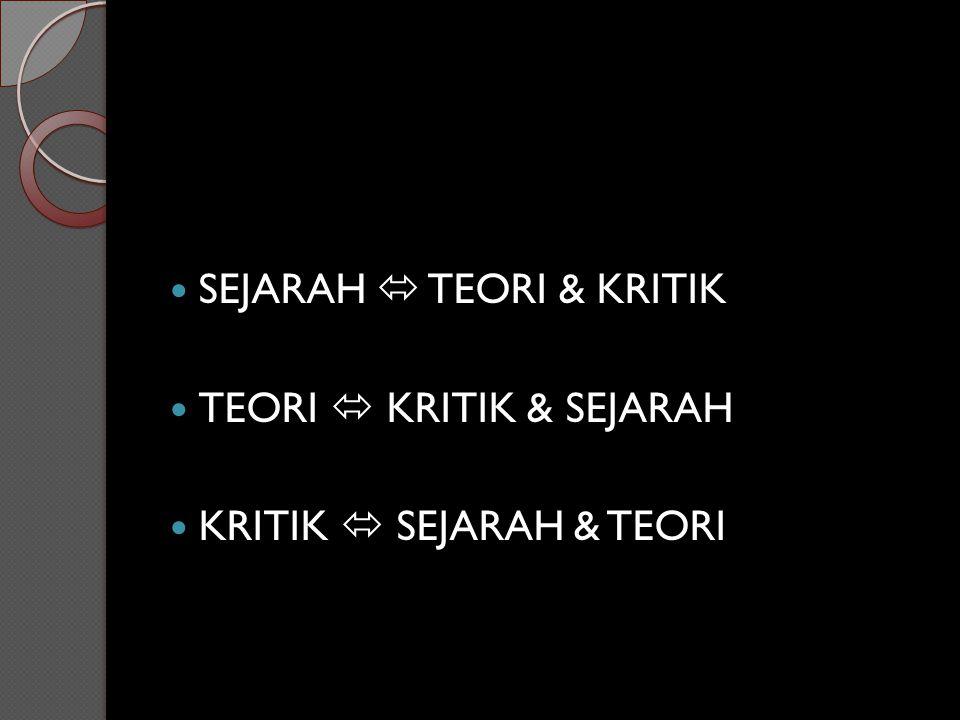 SEJARAH  TEORI & KRITIK TEORI  KRITIK & SEJARAH KRITIK  SEJARAH & TEORI