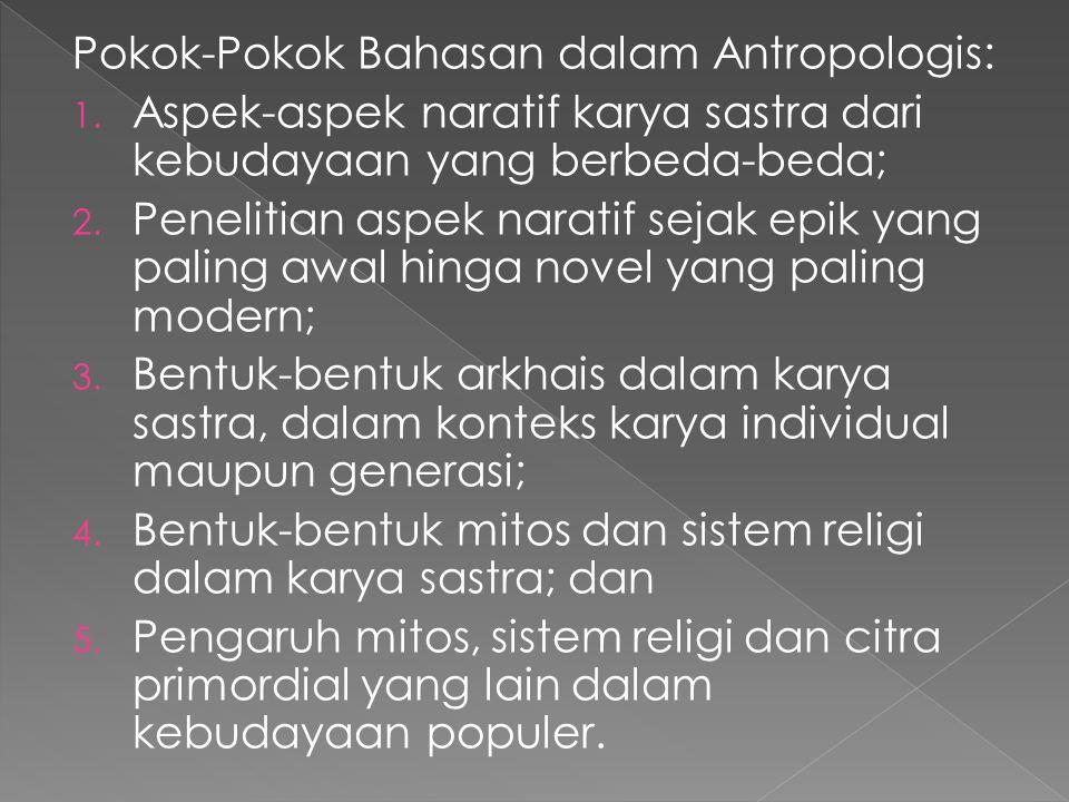 Pokok-Pokok Bahasan dalam Antropologis: 1.