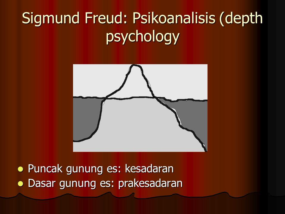 Sigmund Freud: Psikoanalisis (depth psychology Puncak gunung es: kesadaran Puncak gunung es: kesadaran Dasar gunung es: prakesadaran Dasar gunung es: