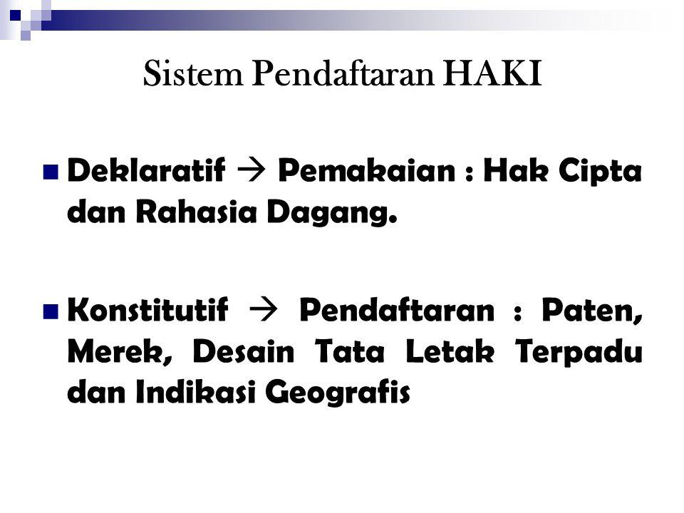 Sistem Pendaftaran HAKI Deklaratif  Pemakaian : Hak Cipta dan Rahasia Dagang. Konstitutif  Pendaftaran : Paten, Merek, Desain Tata Letak Terpadu dan