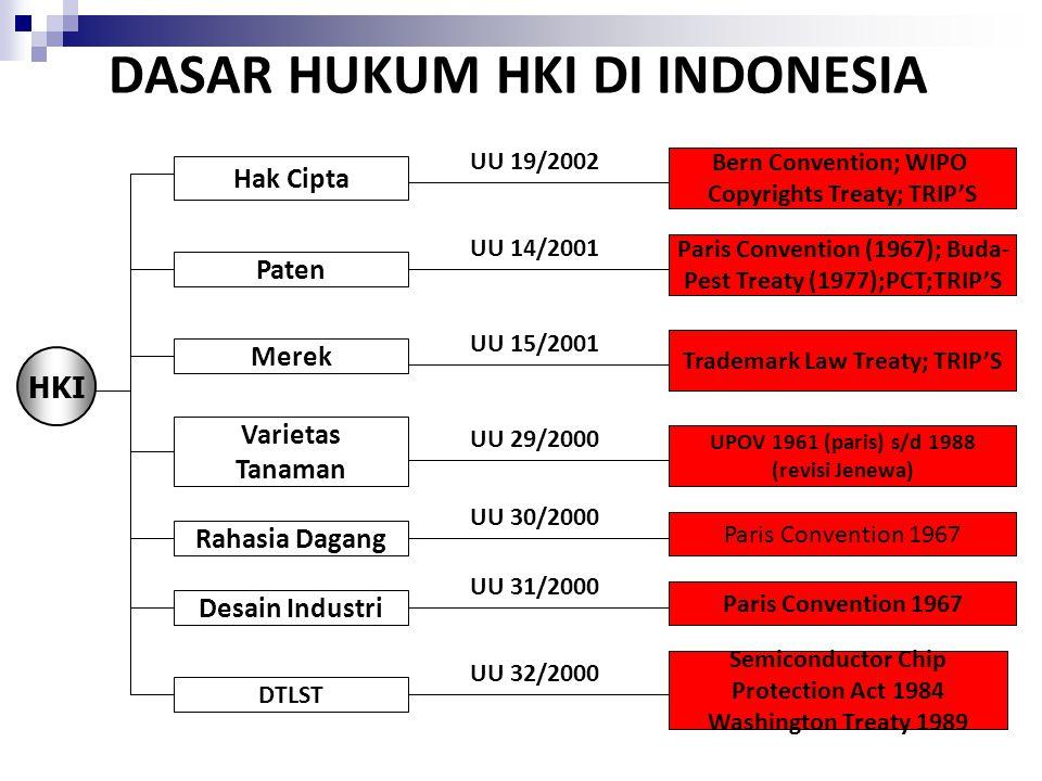 DASAR HUKUM HKI DI INDONESIA Hak Cipta Paten Merek Varietas Tanaman Rahasia Dagang Desain Industri DTLST Bern Convention; WIPO Copyrights Treaty; TRIP