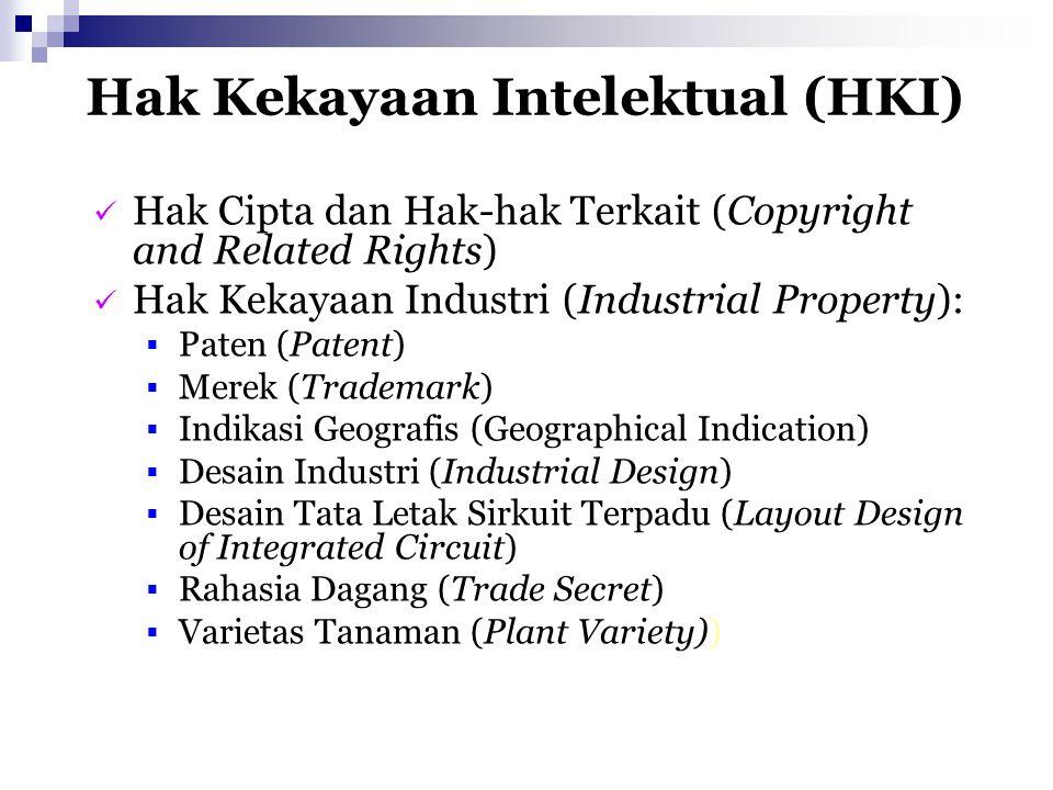 Hak Kekayaan Intelektual (HKI) Hak Cipta dan Hak-hak Terkait (Copyright and Related Rights) Hak Kekayaan Industri (Industrial Property):  Paten (Pate