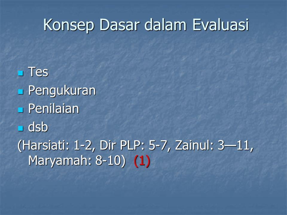 Kriteria Tes Bahasa ValiditasReliabilitas (Harsiati: 8-14, Dir PLP: 19-25, Djiwandono: 90-103, Zainul: 169-173) (2)