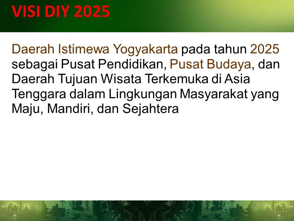 Daerah Istimewa Yogyakarta pada tahun 2025 sebagai Pusat Pendidikan, Pusat Budaya, dan Daerah Tujuan Wisata Terkemuka di Asia Tenggara dalam Lingkungan Masyarakat yang Maju, Mandiri, dan Sejahtera VISI DIY 2025