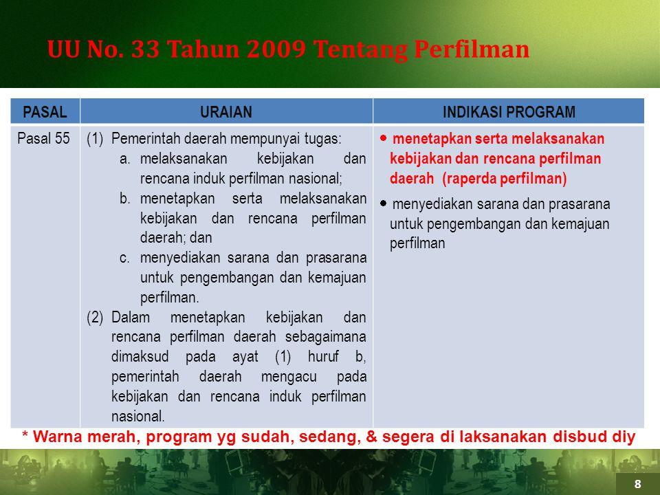 9 URUSAN PEMERINTAHAN PROVINSI DI BIDANG PERFILMAN 1.Pelaksanaan kebijakan nasional dan penetapan kebijakan operasional perfilman skala provinsi (raperda perfilman) 2.