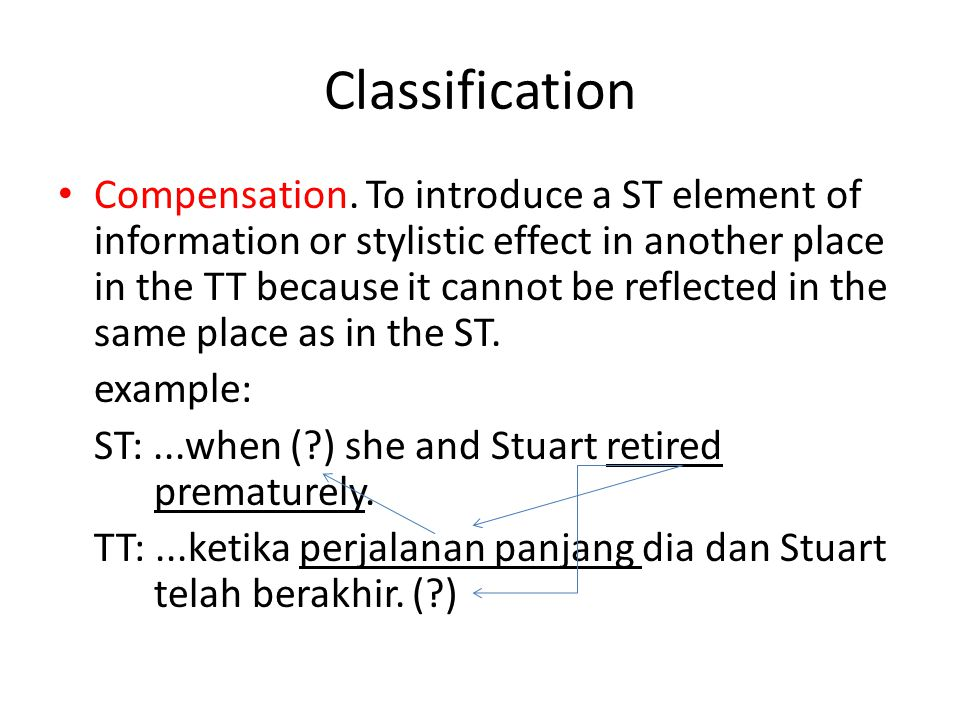 Classification Description.