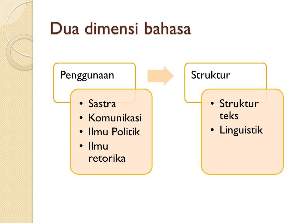 Masyarakat-bahasa-budaya Relasi unit-unit kecil ke unit-unit besar Mikro-Makro Ex: Coding setiap pembicaraan, apakah ekonomi, ruang kuasa atau?