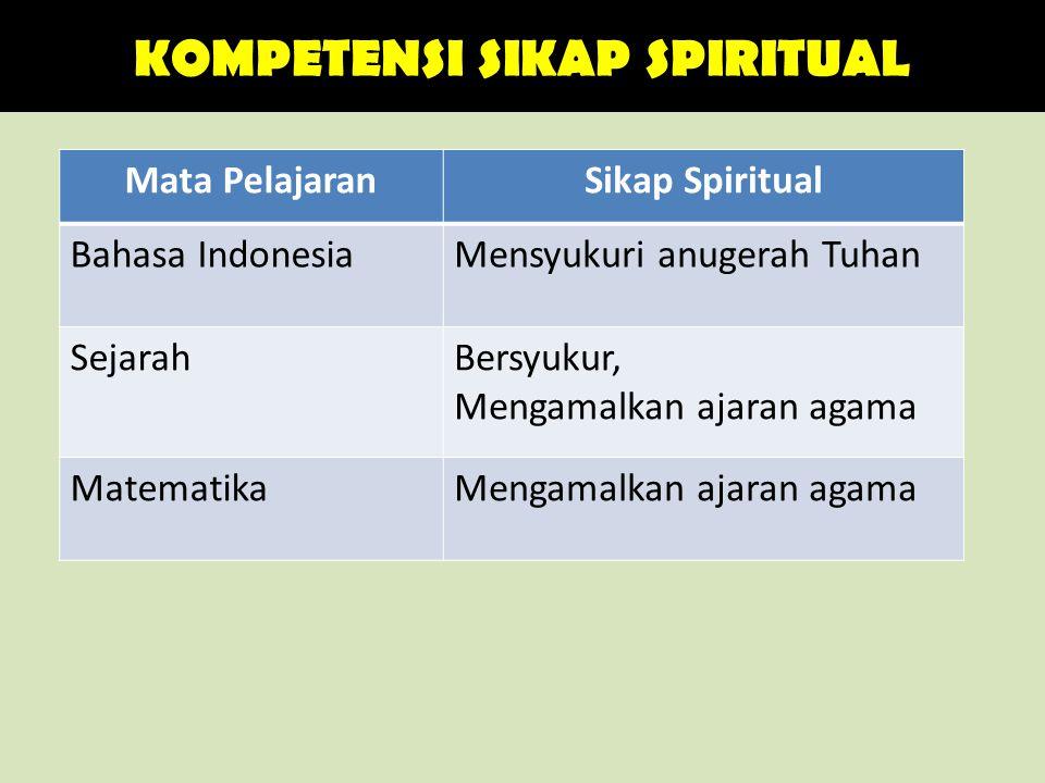 KOMPETENSI SIKAP SPIRITUAL Mata PelajaranSikap Spiritual Bahasa IndonesiaMensyukuri anugerah Tuhan SejarahBersyukur, Mengamalkan ajaran agama Matemati