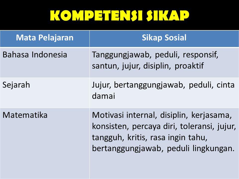 KOMPETENSI SIKAP Mata PelajaranSikap Sosial Bahasa IndonesiaTanggungjawab, peduli, responsif, santun, jujur, disiplin, proaktif SejarahJujur, bertangg