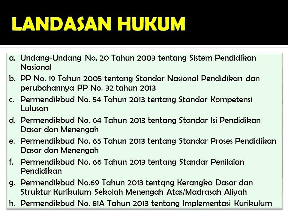 a.Undang-Undang No. 20 Tahun 2003 tentang Sistem Pendidikan Nasional b.PP No. 19 Tahun 2005 tentang Standar Nasional Pendidikan dan perubahannya PP No