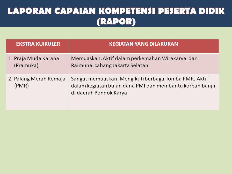 EKSTRA KUIKULERKEGIATAN YANG DILAKUKAN 1.Praja Muda Karana (Pramuka) Memuaskan. Aktif dalam perkemahan Wirakarya dan Raimuna cabang Jakarta Selatan 2.