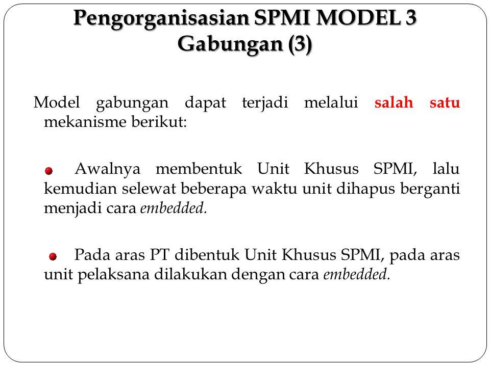 Pengorganisasian SPMI MODEL 3 Gabungan (3) Model gabungan dapat terjadi melalui salah satu mekanisme berikut: Awalnya membentuk Unit Khusus SPMI, lalu