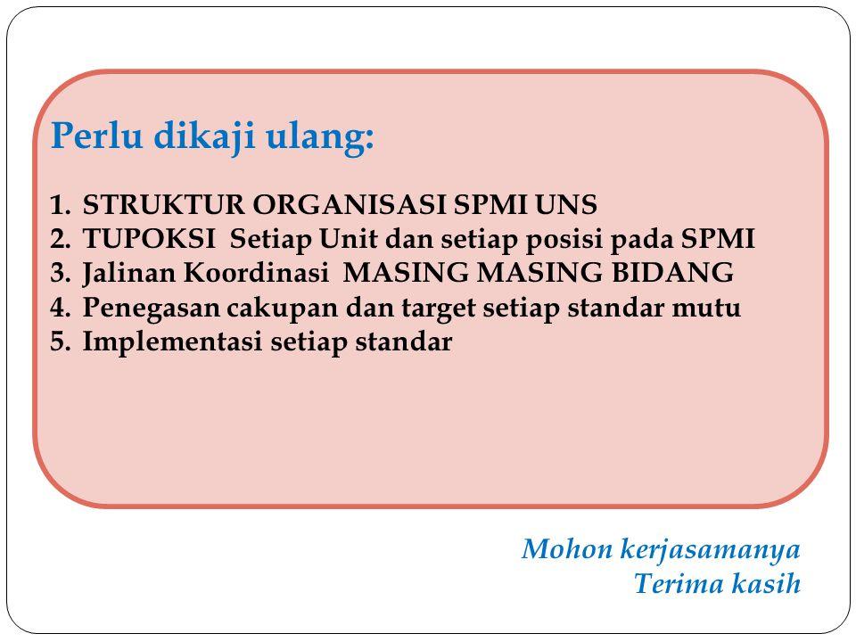 Perlu dikaji ulang: 1.STRUKTUR ORGANISASI SPMI UNS 2.TUPOKSI Setiap Unit dan setiap posisi pada SPMI 3.Jalinan Koordinasi MASING MASING BIDANG 4.Peneg