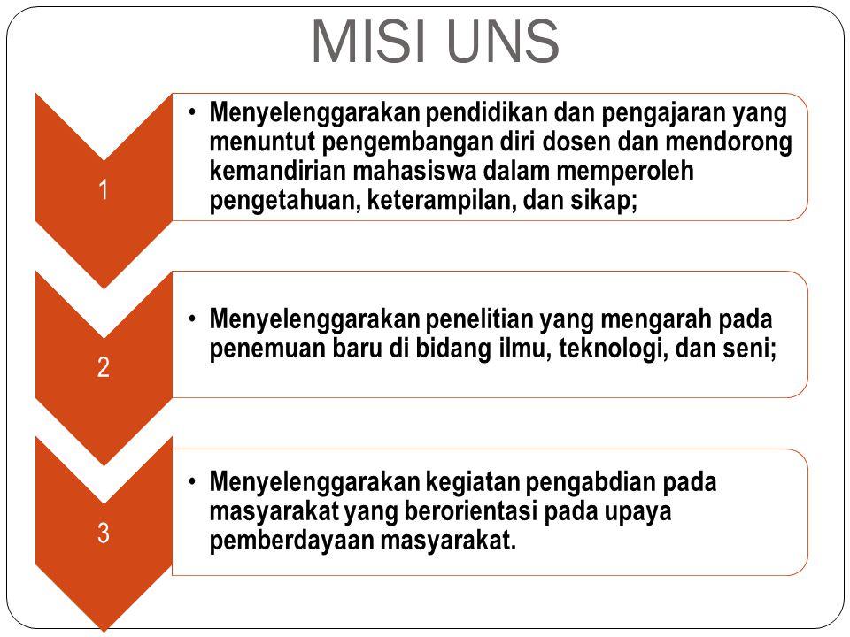 MISI UNS 1 Menyelenggarakan pendidikan dan pengajaran yang menuntut pengembangan diri dosen dan mendorong kemandirian mahasiswa dalam memperoleh penge