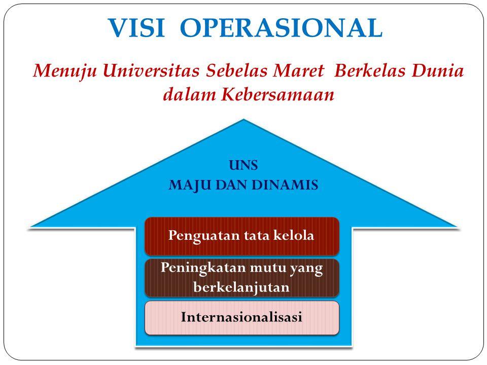 VISI OPERASIONAL Rektor 2011-2015: Menuju Universitas Sebelas Maret Berkelas Dunia dalam Kebersamaan Penguatan tata kelola Peningkatan mutu yang berke