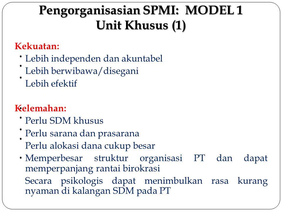 Pengorganisasian SPMI: MODEL 1 Unit Khusus (1) Kekuatan: Lebih independen dan akuntabel Lebih berwibawa/disegani Lebih efektif Kelemahan: Perlu SDM kh