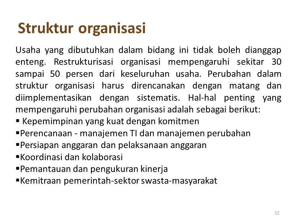 Struktur organisasi 12 Usaha yang dibutuhkan dalam bidang ini tidak boleh dianggap enteng. Restrukturisasi organisasi mempengaruhi sekitar 30 sampai 5