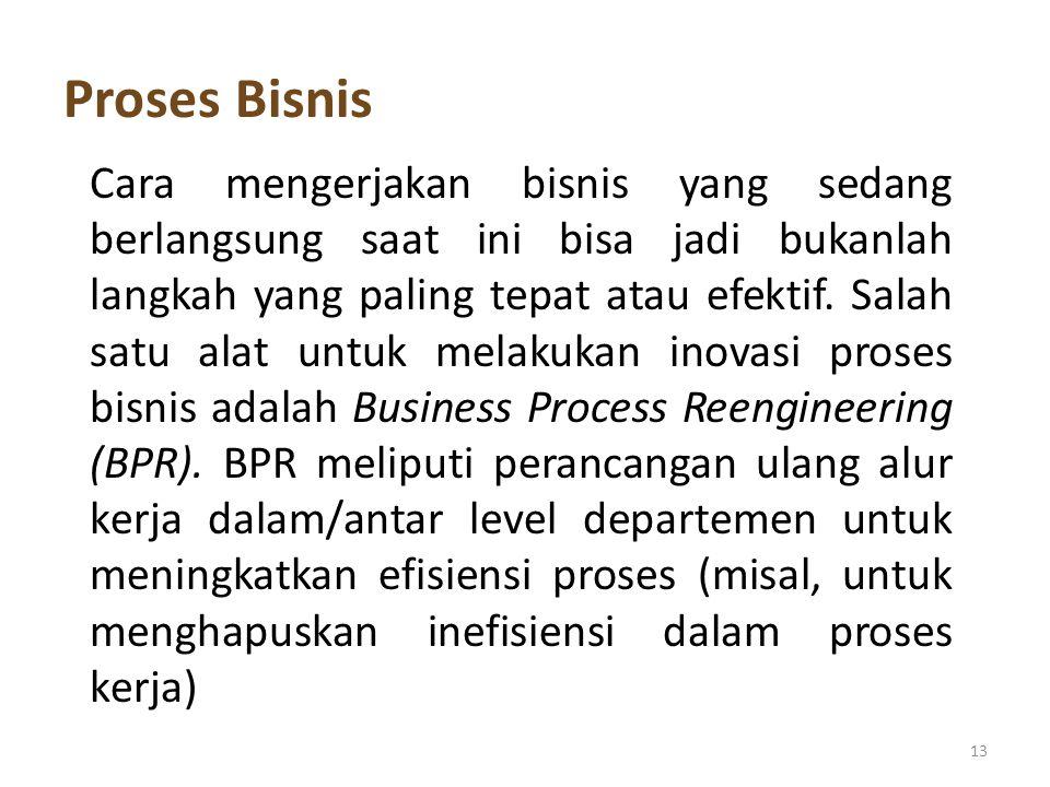Proses Bisnis 13 Cara mengerjakan bisnis yang sedang berlangsung saat ini bisa jadi bukanlah langkah yang paling tepat atau efektif.
