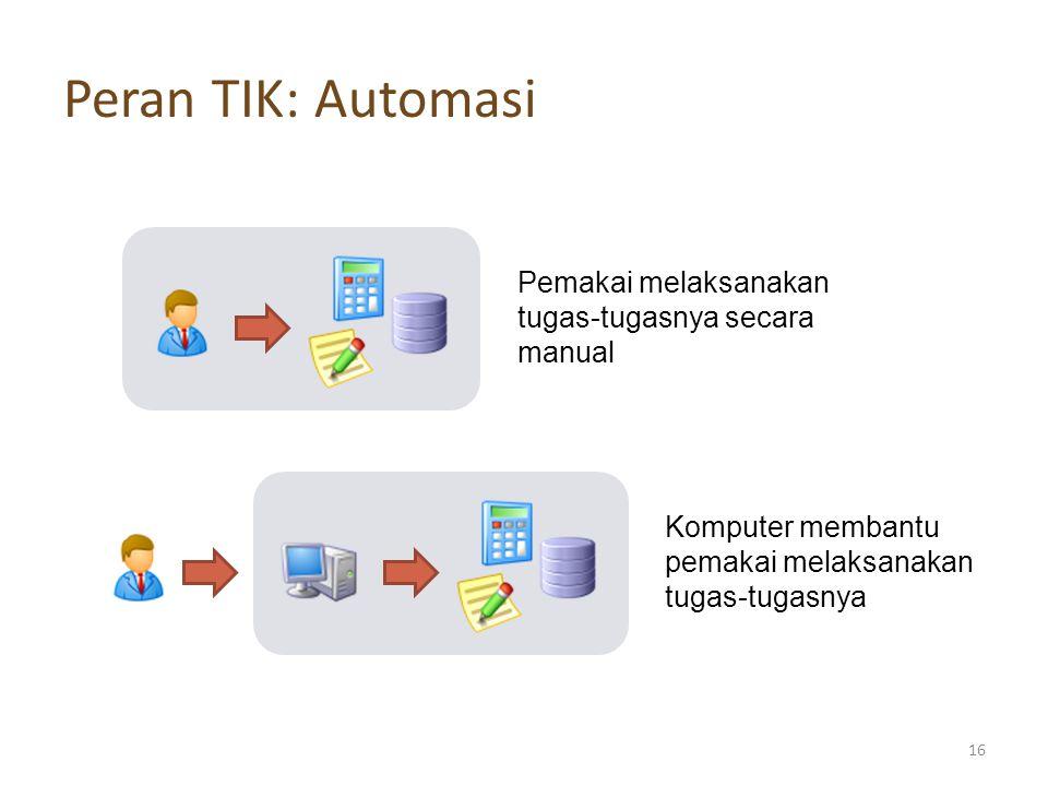 Peran TIK: Automasi Pemakai melaksanakan tugas-tugasnya secara manual Komputer membantu pemakai melaksanakan tugas-tugasnya 16