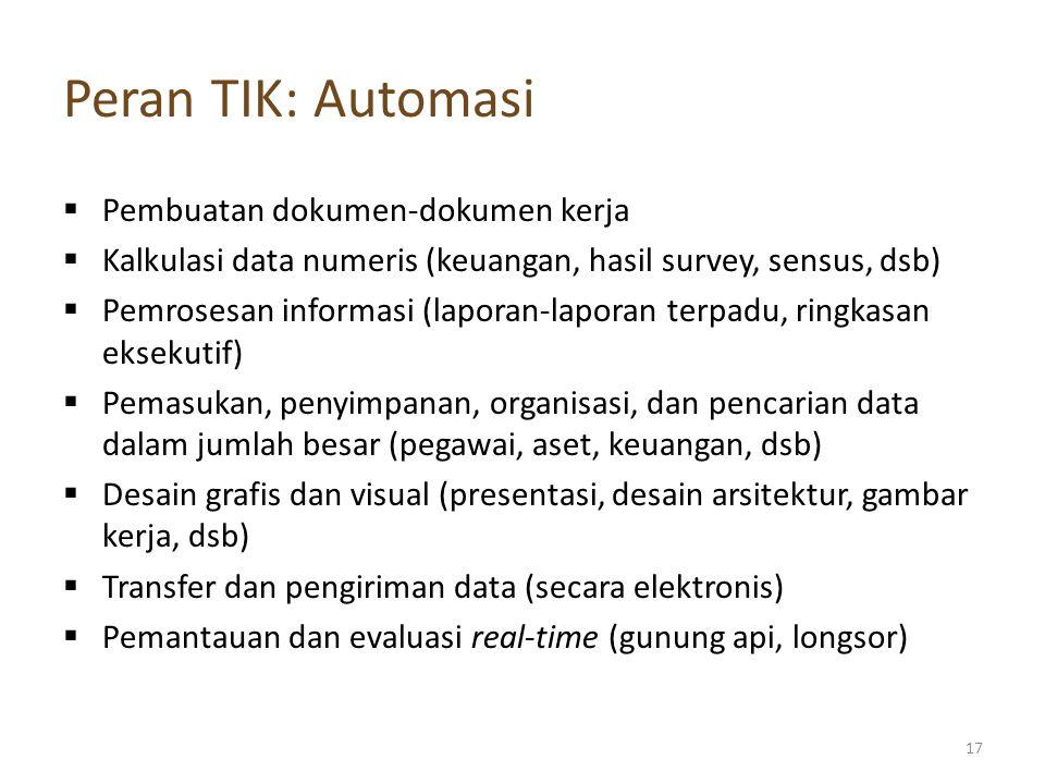  Pembuatan dokumen-dokumen kerja  Kalkulasi data numeris (keuangan, hasil survey, sensus, dsb)  Pemrosesan informasi (laporan-laporan terpadu, ring