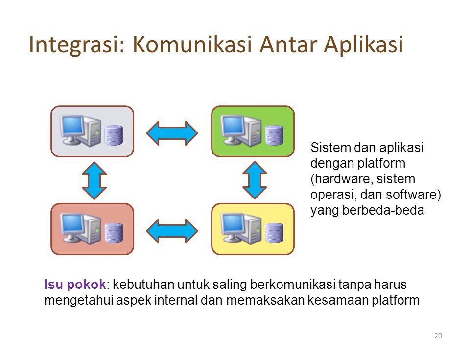 Integrasi: Komunikasi Antar Aplikasi Sistem dan aplikasi dengan platform (hardware, sistem operasi, dan software) yang berbeda-beda Isu pokok: kebutuhan untuk saling berkomunikasi tanpa harus mengetahui aspek internal dan memaksakan kesamaan platform 20