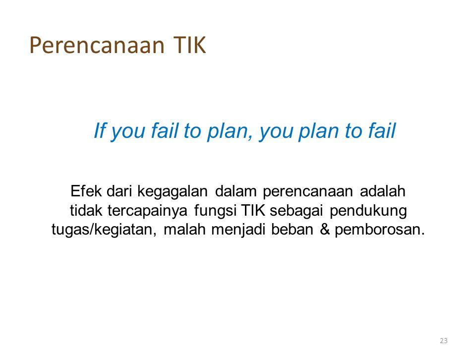 Perencanaan TIK If you fail to plan, you plan to fail Efek dari kegagalan dalam perencanaan adalah tidak tercapainya fungsi TIK sebagai pendukung tugas/kegiatan, malah menjadi beban & pemborosan.