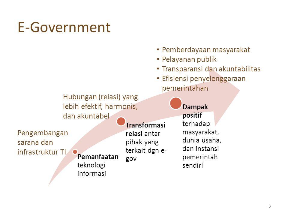 E-Government Pemanfaatan teknologi informasi Transformasi relasi antar pihak yang terkait dgn e-gov Dampak positif terhadap masyarakat, dunia usaha, d