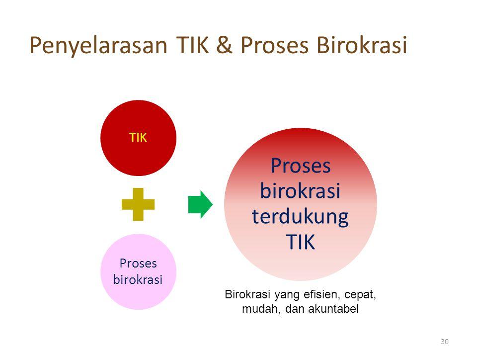 Penyelarasan TIK & Proses Birokrasi TIK Proses birokrasi Proses birokrasi terdukung TIK Birokrasi yang efisien, cepat, mudah, dan akuntabel 30