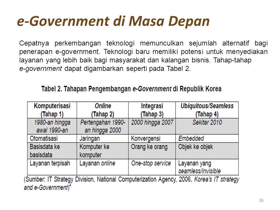 e-Government di Masa Depan 38 Cepatnya perkembangan teknologi memunculkan sejumlah alternatif bagi penerapan e-government. Teknologi baru memiliki pot