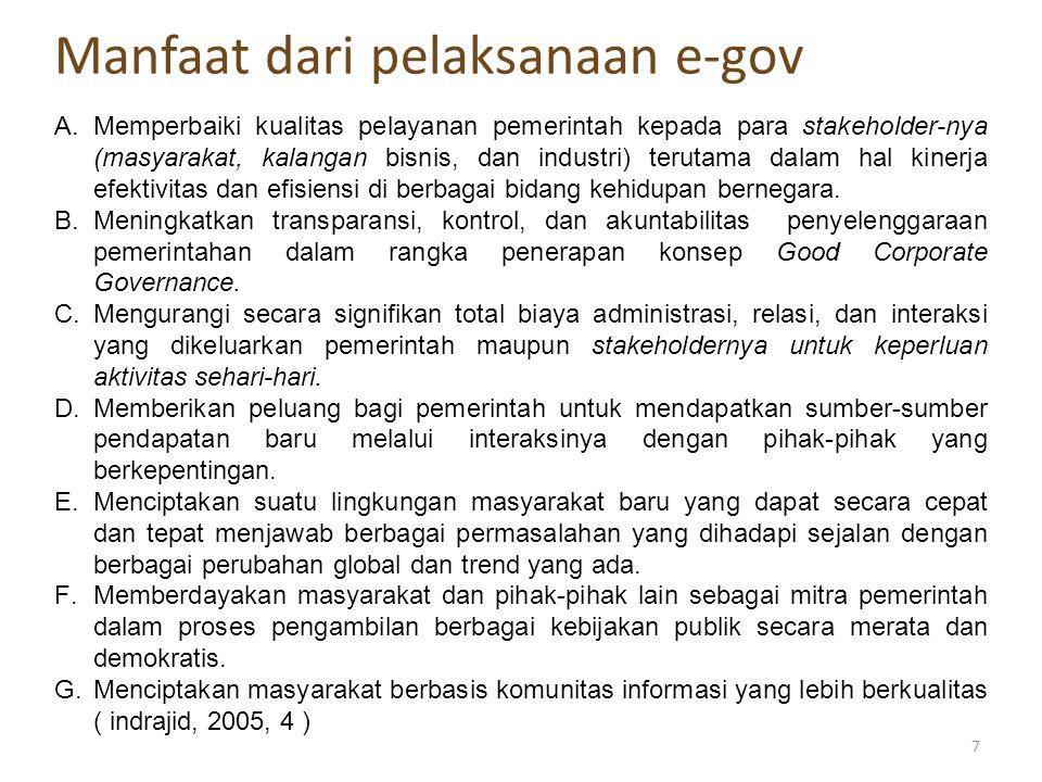 Manfaat dari pelaksanaan e-gov 7 A.Memperbaiki kualitas pelayanan pemerintah kepada para stakeholder-nya (masyarakat, kalangan bisnis, dan industri) t