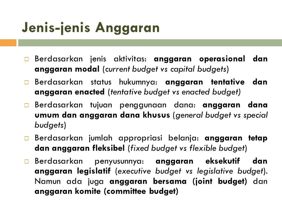 Jenis-jenis Anggaran  Berdasarkan jenis aktivitas: anggaran operasional dan anggaran modal (current budget vs capital budgets)  Berdasarkan status h