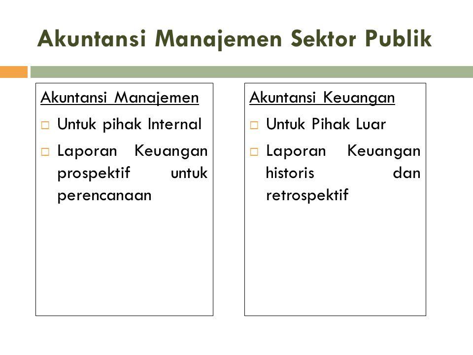 Akuntansi Manajemen Sektor Publik Akuntansi Manajemen  Untuk pihak Internal  Laporan Keuangan prospektif untuk perencanaan Akuntansi Keuangan  Untu