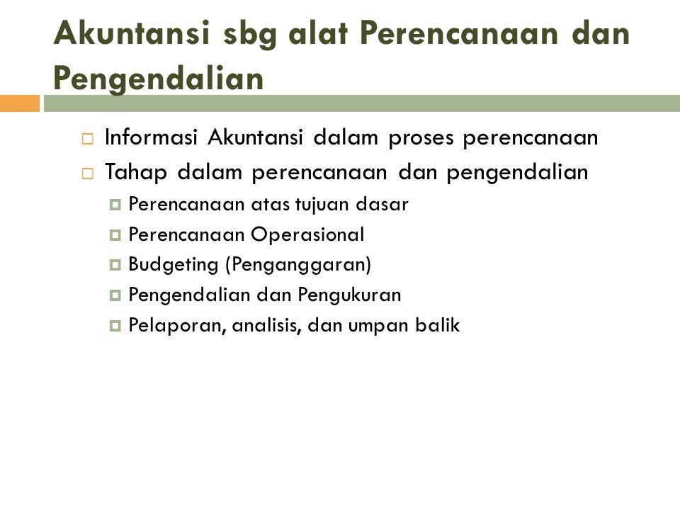 1.Perencanaan Tujuan Dasar (aim and objectives) 2.