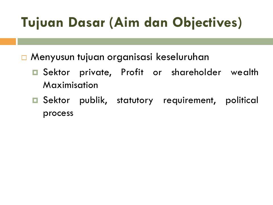 Contoh KPJM tahun 2006 - 2008