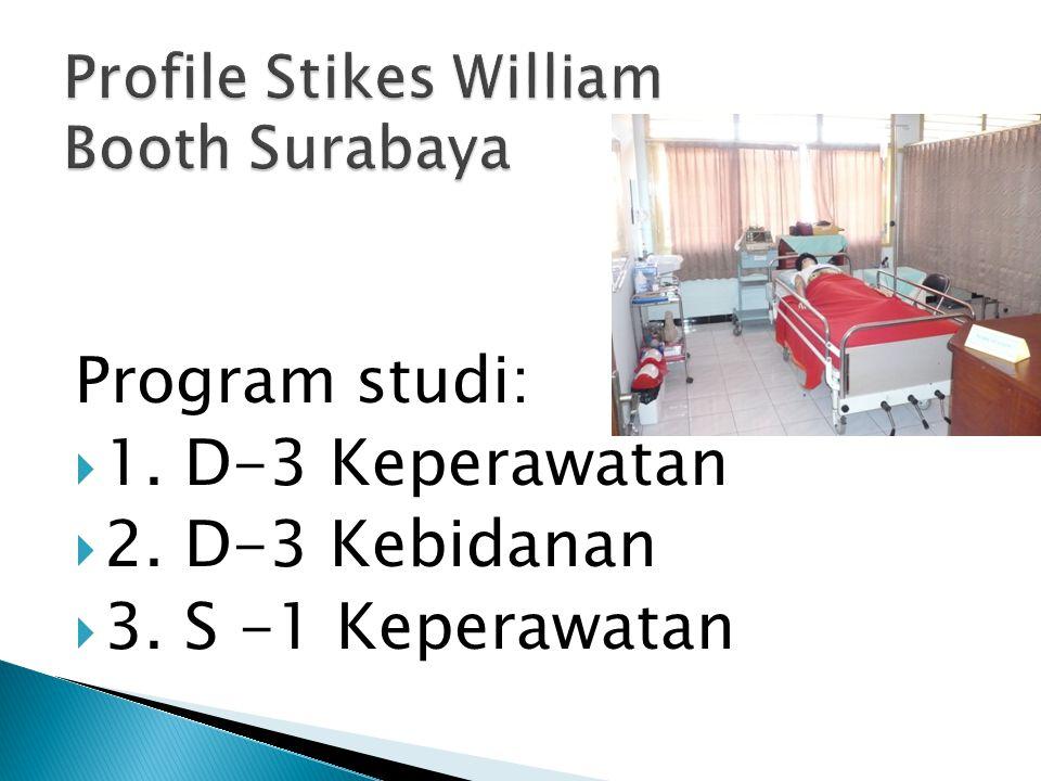 Program studi:  1. D-3 Keperawatan  2. D-3 Kebidanan  3. S -1 Keperawatan