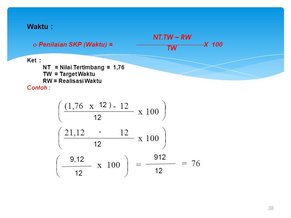 38 Waktu :  Penilaian SKP (Waktu) = X 100 Ket : NT = Nilai Tertimbang = 1,76 TW = Target Waktu RW = Realisasi Waktu Contoh : NT.TW – RW TW     