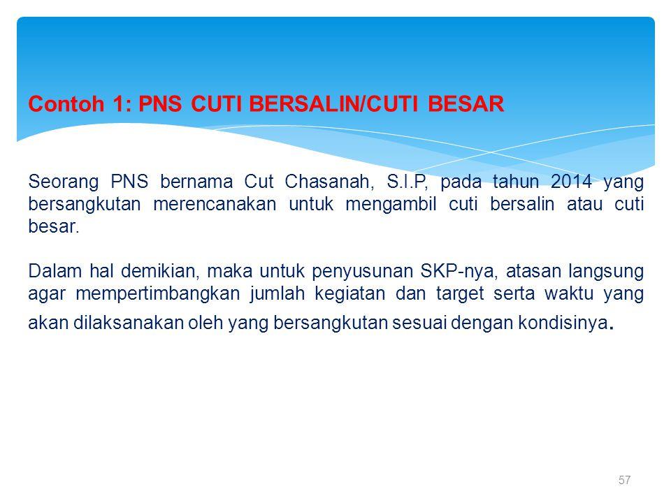 57 Contoh 1: PNS CUTI BERSALIN/CUTI BESAR Seorang PNS bernama Cut Chasanah, S.I.P, pada tahun 2014 yang bersangkutan merencanakan untuk mengambil cuti