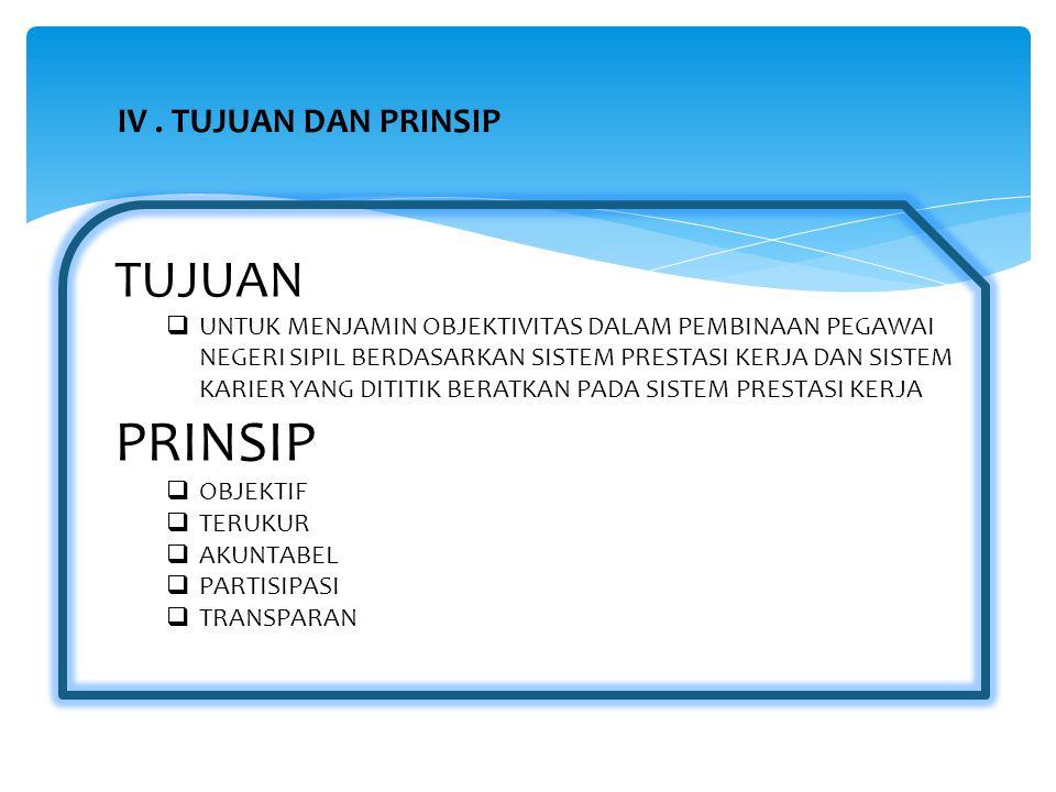UNSUR AK Khusus bagi Pejabat Fungsional 1.