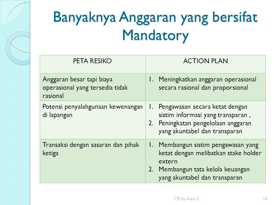 Banyaknya Anggaran yang bersifat Mandatory CR by Atun S18 PETA RESIKOACTION PLAN Anggaran besar tapi biaya operasional yang tersedia tidak rasional 1.