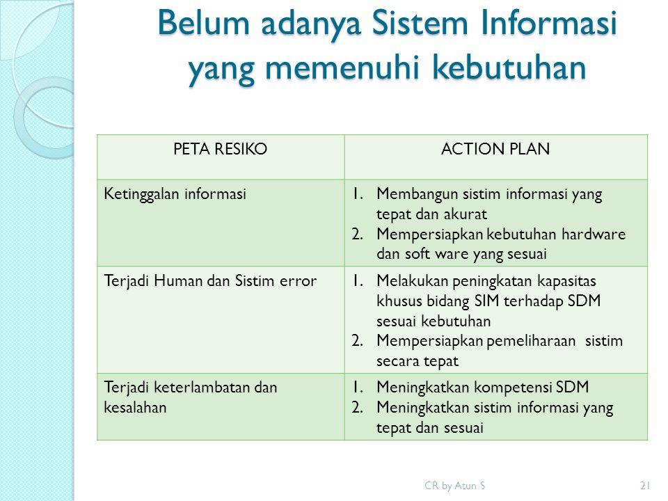 Belum adanya Sistem Informasi yang memenuhi kebutuhan CR by Atun S21 PETA RESIKOACTION PLAN Ketinggalan informasi1.Membangun sistim informasi yang tep