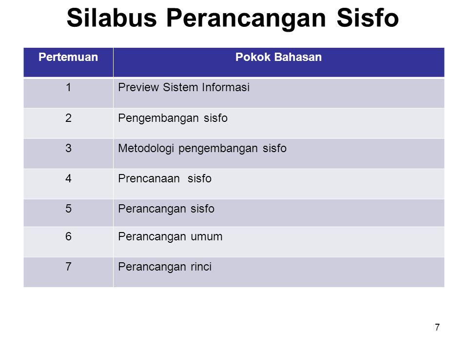 Silabus Perancangan Sisfo PertemuanPokok Bahasan 1Preview Sistem Informasi 2Pengembangan sisfo 3Metodologi pengembangan sisfo 4Prencanaan sisfo 5Peran
