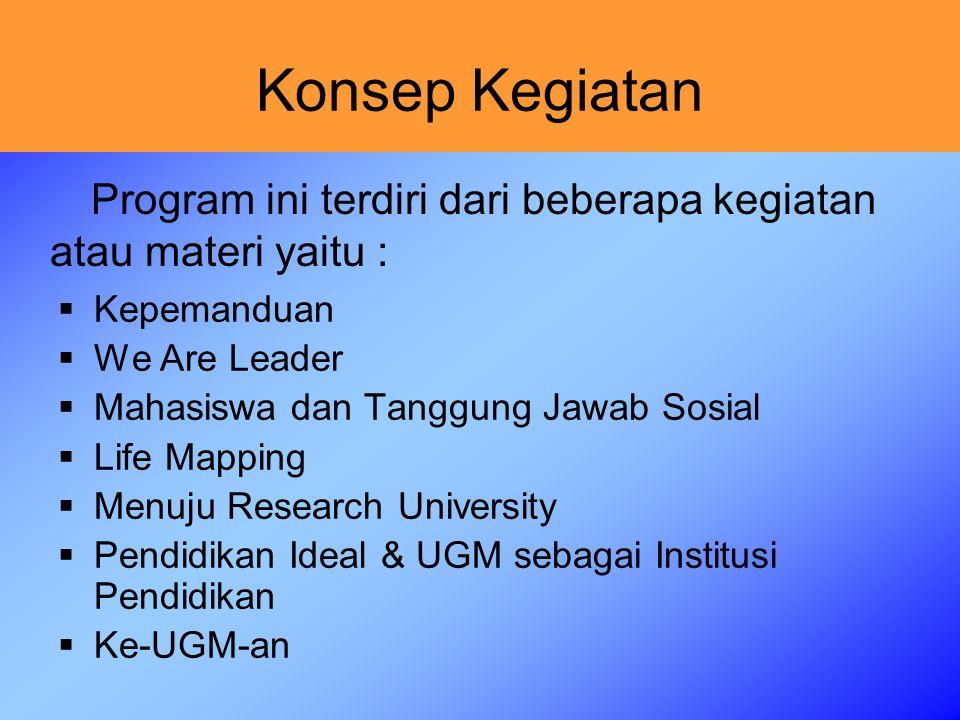 Konsep Kegiatan  Kepemanduan  We Are Leader  Mahasiswa dan Tanggung Jawab Sosial  Life Mapping  Menuju Research University  Pendidikan Ideal & UGM sebagai Institusi Pendidikan  Ke-UGM-an Program ini terdiri dari beberapa kegiatan atau materi yaitu :